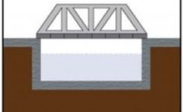 Flat, Truss-Supported